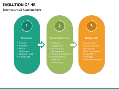 Evolution of HR PPT Slide 11