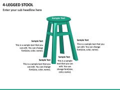 4 Legged Stool PPT Slide 3