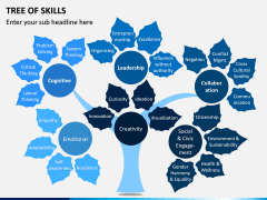 Tree of Skills PPT Slide 2