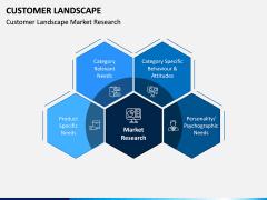 Customer Landscape PPT Slide 4