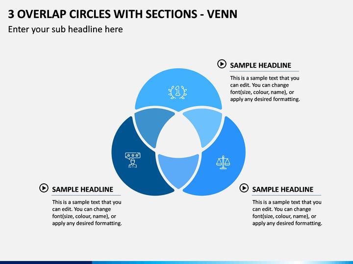 3 Overlap Circles with Sections - Venn PPT Slide 1