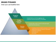 Brand Pyramid PPT Slide 20