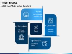Trust Model PPT Slide 1