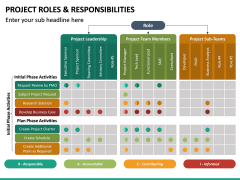 Project Roles and Responsibilities PPT Slide 6