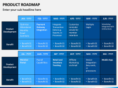 Product Roadmap PPT Slide 8
