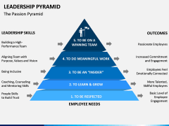 Leadership Pyramid PPT Slide 8