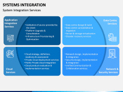 Systems Integration PPT Slide 10