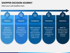 Shopper Decision Journey PPT Slide 4