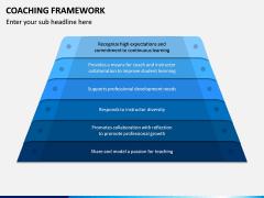 Coaching Framework PPT Slide 2