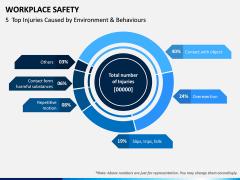 Workplace Safety PPT Slide 6