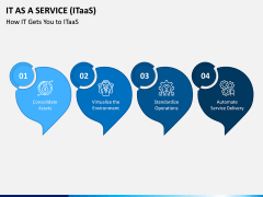 IT as a Service (ITaaS) PPT Slide 2