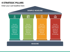 4 Strategic Pillars PPT Slide 2