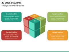 3D Cube Diagram PPT Slide 3