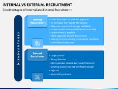 Internal Vs External Recruitment PPT Slide 5