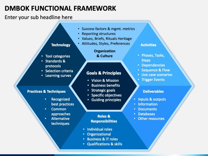 DMBOK Functional Framework PPT Slide 1