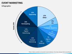 Event Marketing PPT Slide 8