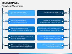 Microfinance PPT Slide 6