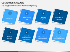 Customer Analysis PPT Slide 5