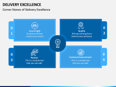 Delivery Excellence PPT Slide 6