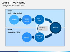 Competitive Pricing PPT Slide 13