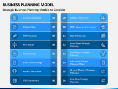 Business Planning Model PPT Slide 5