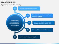 Leadership KPI PPT Slide 1