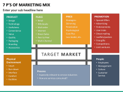 7P's of Marketing Mix PPT Slide 6
