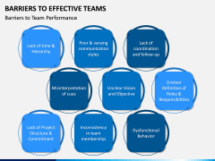 Barriers to Effective Teams PPT Slide 2