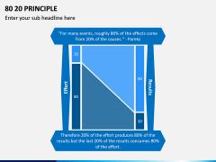 80 20 (Pareto) Principle PPT Slide 3