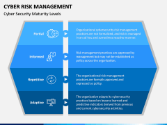 Cyber Risk Management PPT Slide 5