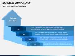 Technical Competency PPT Slide 5