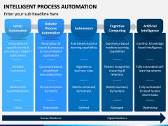 Intelligent Process Automation PPT Slide 5