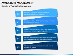 Availability Management PPT Slide 9
