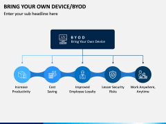 Bring Your Own Device (BYOD) PPT Slide 1