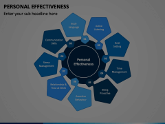 Personal Effectiveness Animated Presentation - SketchBubble