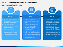 Micro Meso Macro Analysis PPT Slide 3