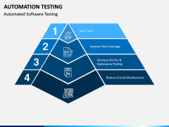 Automation Testing PPT Slide 4