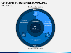 Corporate Performance Management PPT Slide 8
