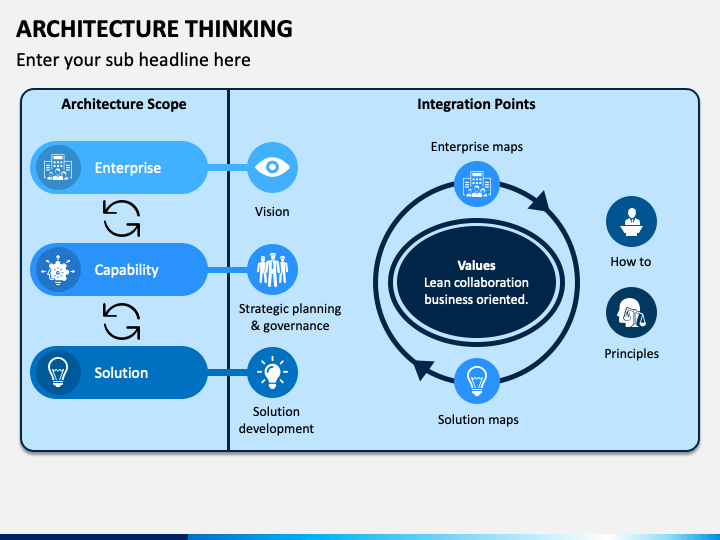 Architecture Thinking PPT Slide 1