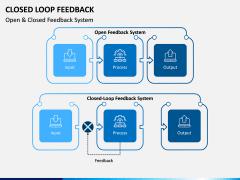 Closed Loop Feedback PPT Slide 5