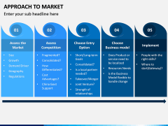 Approach to Market PPT Slide 2