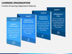 Learning Organization PPT Slide 10