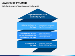 Leadership Pyramid PPT Slide 4