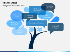Tree of Skills PPT Slide 1