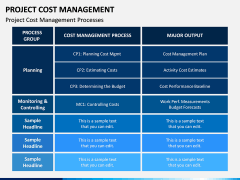 Project Cost Management PPT Slide 7