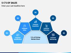 5 C's Of Sales PPT Slide 1