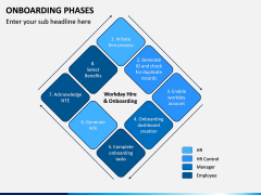 Onboarding Phases PPT Slide 7