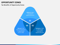 Opportunity Zones PPT Slide 3