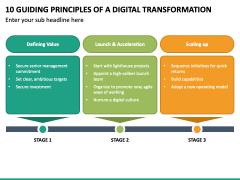 10 Guiding Principles of a Digital Transformation PPT Slide 2