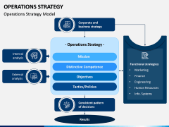 Operations Strategy PPT Slide 7